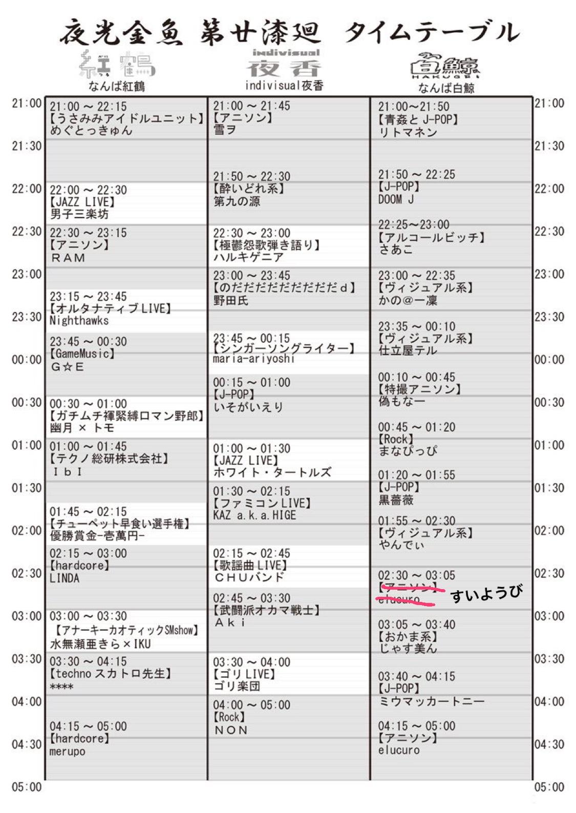 夜光金魚 第廿漆廻 スタンプラリー景品目録 & タイムテーブル